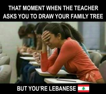 Lebanese Family Tree